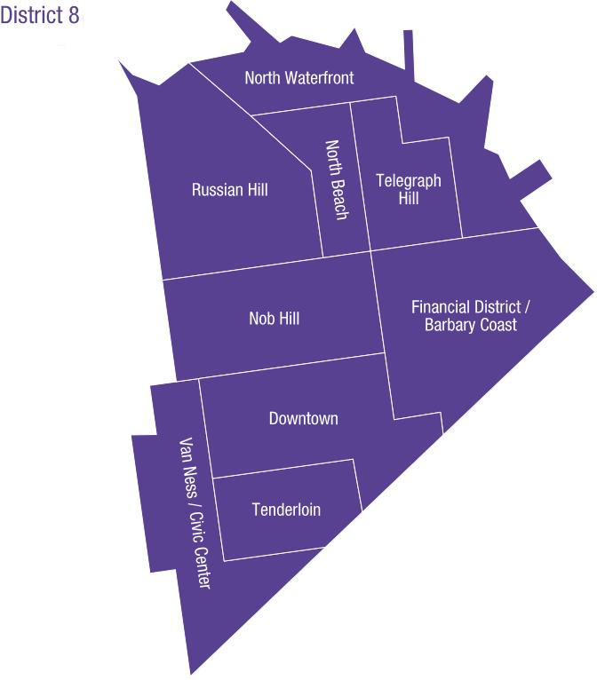 district8